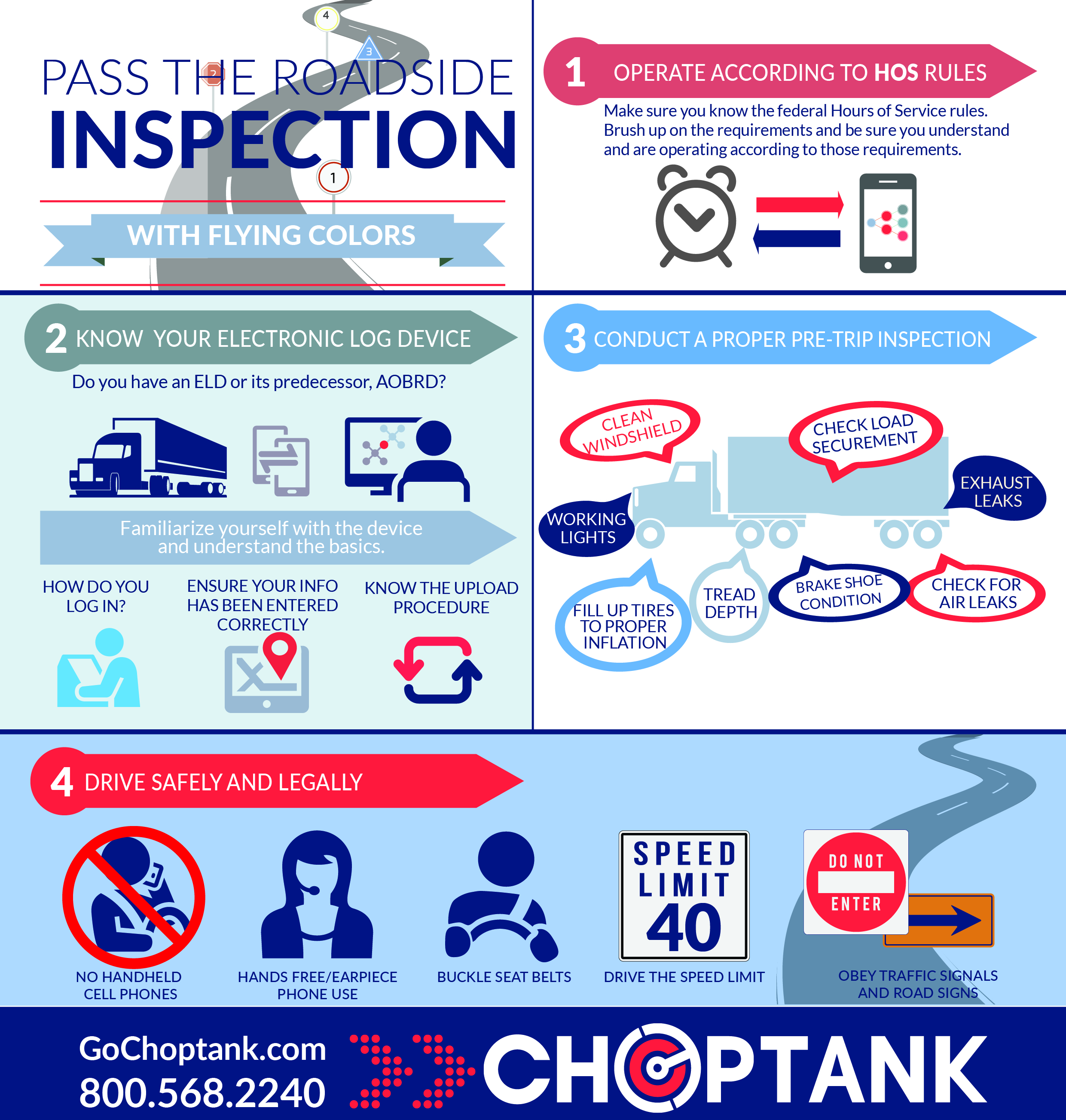 Roadside Inspection Infographic