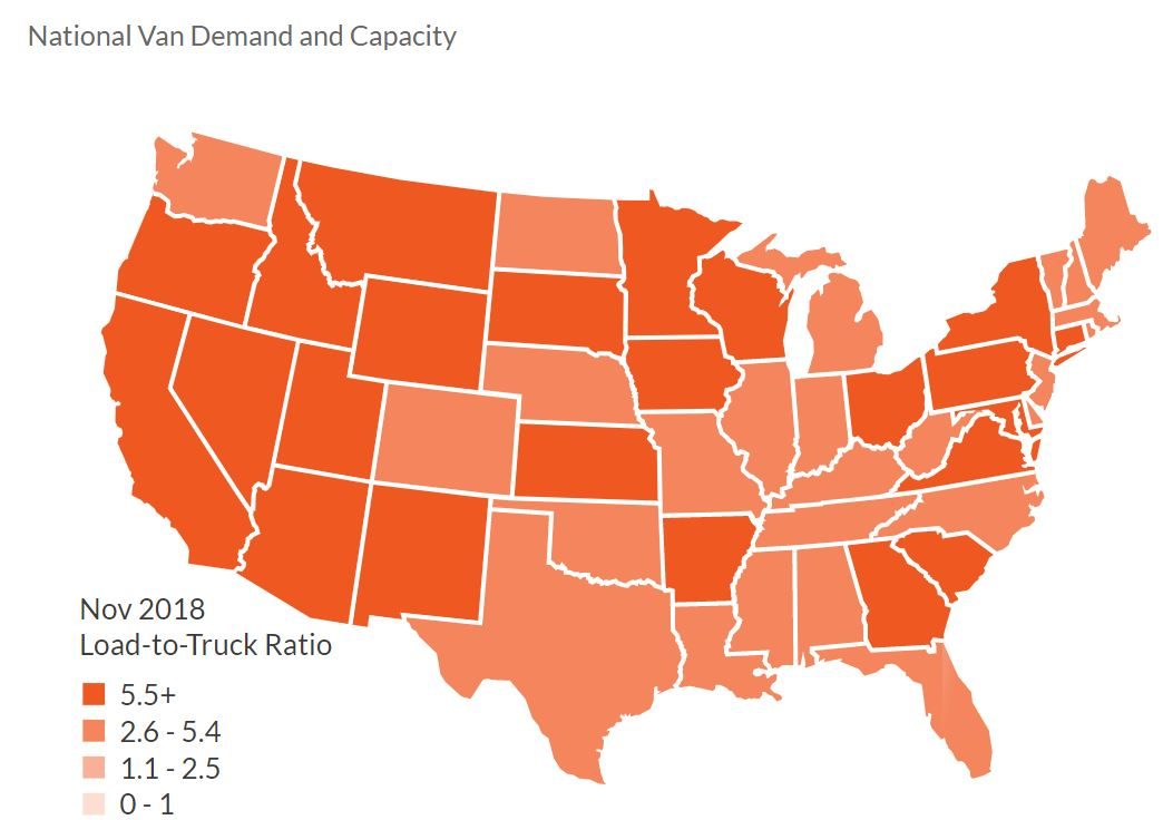 Load to Truck Ratio_Capacity DAT